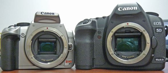 To (ældre) DSLR med full frame til højre (fra Wikipedia).