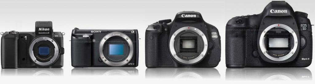 Sammenligning fra camerasize.com.